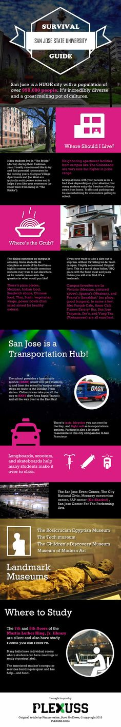 San Jose State University Survival Guide Infographic