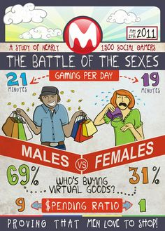 Funny insight about battle of sexes