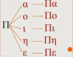 Γλώσσα Α' Δημοτικού 1η ενότητα (Πού είναι ο Άρης;) - Συλλαβές - ΗΛΕΚΤΡΟΝΙΚΗ ΔΙΔΑΣΚΑΛΙΑ