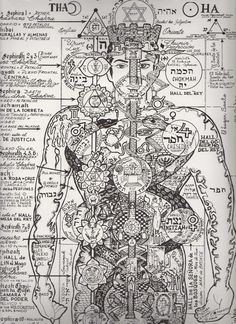 Esoteric Encyclopedia: The Occult Anatomy of Man - Evolve + Ascend Chakras, Sacred Geometry Symbols, Alchemy Art, Esoteric Art, Occult Art, Spirit Science, Chakra Meditation, Ancient Symbols, Book Of Shadows