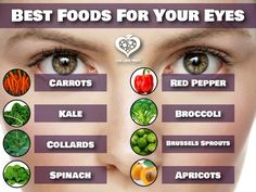 Nutrition Essential For Eye Care. Order Prime Vision Eye Health Formula to keep your eyesight healthy and sharp. #Eyes #Lutein #Prime