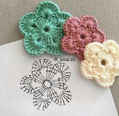 30 Free Crochet Flower Patterns Knitting Lovers - - Free Crochet Flower Patterns consists of a process of creating fabric by interlocking the loops of materials such as yarn or thread used by artists. Crochet Flower Tutorial, Crochet Flower Patterns, Crochet Stitches Patterns, Crochet Flowers, Knitting Patterns, Crochet Beanie Pattern, Crochet Chart, Crochet Motif, Easy Crochet