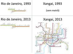Rio vs Shanghai metro map