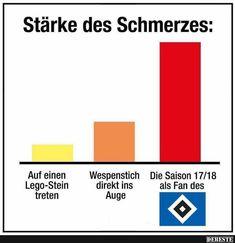 Lustige Aktion Des Fc St Pauli Uber Spielankundigung Des Hamburger Sv