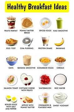 Diet Plans 20 BEST FOODS FOR BREAKFAST - Breakfast is the very first meal of the day it ought to be healthy since it gets absorbed the most by our body. After a night of starvation, our body is vulnerable to absorb the first meal of the day Healthy Meal Prep, Healthy Snacks, Healthy Recipes, Healthy Low Calorie Breakfast, Healthy Breakfast For Weight Loss, List Of Healthy Foods, Healthy Workout Meals, Healthy Fats, Healthy Weight Loss