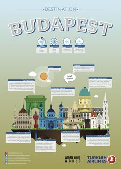 Budapest, City illustration, THY, Turkish Airlines, City guide