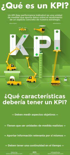 Qué es un KPI #infografia #infographic #marketing | TICs y Formación