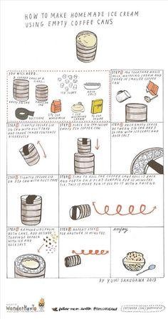 DIY: Make Homemade Ice Cream Using Empty Coffee Cans