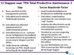 TPM Total Productive Maintenance