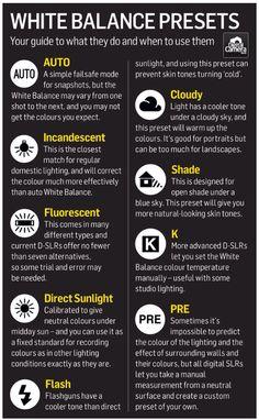 Helpful infographics for teaching photography. White balance settings.