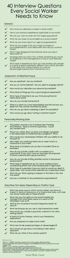 40 interview questions every social worker needs to know social work pinterest social work and interview preparation - Social Work Interview Questions For Social Workers
