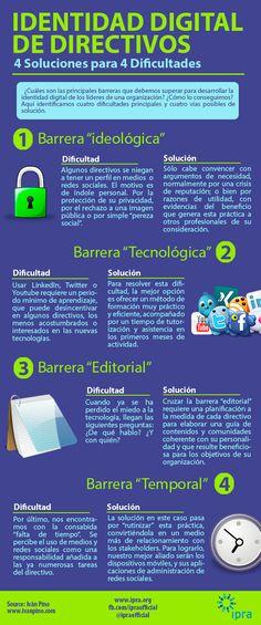 Identidad digital de directivos: Cuatro soluciones para cuatro dificultades.