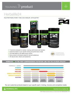 Want to lose the last 5-10 lbs but going to the gym just isn't enough?? Ask me how Herbalife can help!