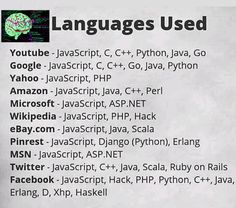 Learn Programming, Programming Languages, Computer Shortcut Keys, Go Google, Microsoft, Tech, Facebook, Amazon, Learning