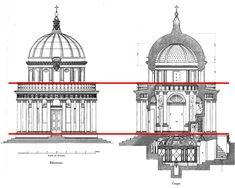 Renaissance Architecture, Ancient Architecture, Classic Architecture, Neoclassical, Ancient Greece, Geometric Art, Places To Travel, Taj Mahal, Floor Plans