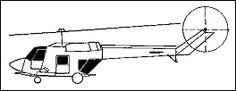 1980' Proyecto Mil Mi-36 (Rusia)