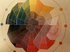 Bauhaus colour palette.