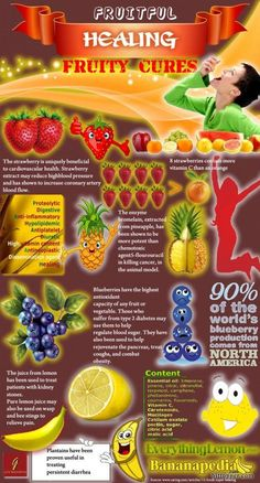 Super Healing Foods Infographic via bittopper.com