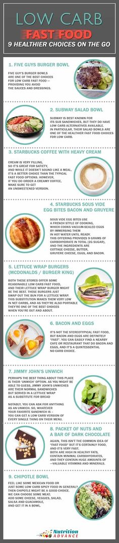 lowcarb : Low Carb Fast Food: 9 Healthier Choices on the Go