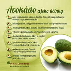 Infografiky Archives - Page 12 of 14 - Ako schudnúť pomocou diéty na chudnutie Diet Recipes, Healthy Recipes, Organic Beauty, Natural Health, Natural Remedies, Meal Planning, Health Tips, Healthy Lifestyle, Healthy Living