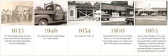 Company History In Photos Google Search Nomad Story