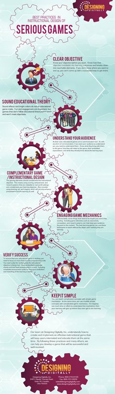 Best Practices in #InstructionalDesign of #SeriousGames