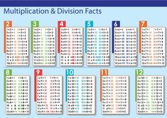 Belleville School, London - Multiplications Learning Multiplication, Multiplication And Division, 9 Times Table, Counting In 5s, Tens And Ones, Fact Families, Helping Children, Math Games, Primary School