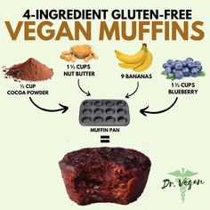 Flourless Chocolate & Blueberry Banana Muffins Ingredients for 12 servings * 9 bananas (not too ripe) * 1 ½ cups nut… Healthy Sweets, Healthy Dessert Recipes, Vegan Desserts, Whole Food Recipes, Healthy Snacks, Vegan Recipes, Breakfast Recipes, Dinner Recipes, Vegan Foods