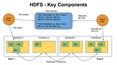 Image result for metadata in hdfs