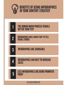 Benefits of using Infographics in your Content Strategy!! #OTH #infographics #contentstrategy #ContentStrategyMarketing #contentmarketing #contentmarketingtips