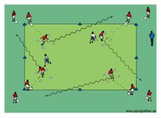 http://www.top-soccer-drills.com/1v1-receiving-square.html #soccer #passing #drill