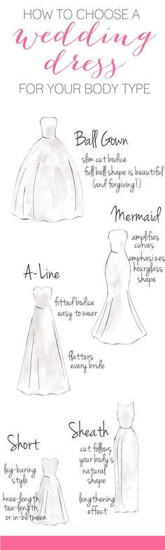 How to Choose a Wedding Dress for Your Body Type |  #a-line #ballgown #bodytype #David'sBridal #dressguide #flared #mermaid #sheath #short #silhouette #silhouettes #styles #trumpet #weddingdress #weddingdresses | How to Choose a Wedding Dress for Your Body Type