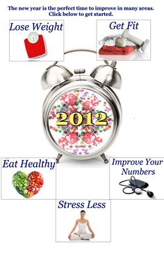 Resolution Solutions-Dr. Oz