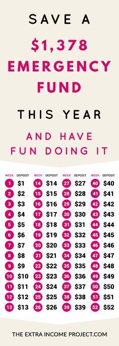 Save for an emergency fund with this fun 52 week money challenge. If you want to… Save for an emergency fund with this fun 52 week money challenge. If you want to pay off debt fast or build up savings… Continue Reading → Ways To Save Money, Money Tips, Money Saving Tips, Money Plan, Money Hacks, 52 Week Money Challenge, Savings Challenge, Money Week, 26 Week Savings Plan
