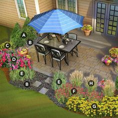 Mountain patio landscaped with dwarf Alberta spruce ajuga potentilla shrub roses bearded iris centranthus rudbeckia and feather reed grass landscapeideaspatio # Garden Yard Ideas, Lawn And Garden, Garden Projects, Backyard Ideas, Backyard Patio, Garden Tips, Flower Garden Plans, Patio Ideas, Diy Projects