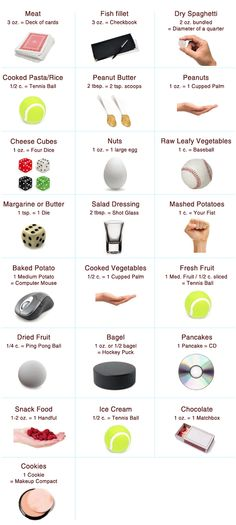 Portion control guide so you can eat what you like but in moderation.