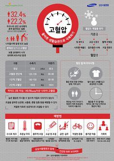 고혈압, 올바른 생활습관으로 극복하기 - 건강자료실 - 삼성서울병원 Korean Quotes, Samsung, Photoshop Design, Life Lessons, Initials, Health Care, Infographic, Health Fitness, Healthy