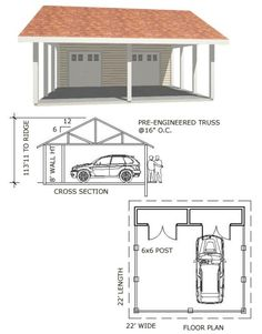 Tips of Top Carport Design for You | Renovation & Development Department