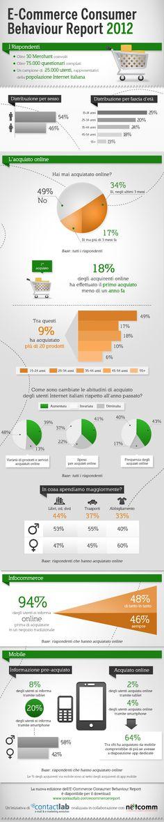 E-Commerce Consumer Behaviour Report 2012. Italiani & ecommerce :)