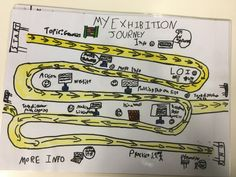 PYP exhibition – Reflection at the end of exhibition