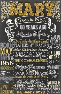 1956 birthday board things happening 60 by CustomPrintablesNY