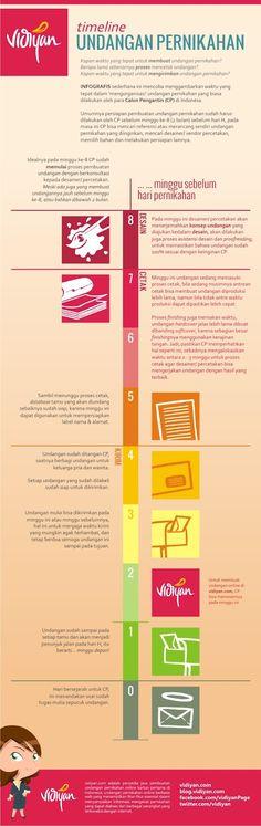 INFOGRAFIS : Timeline Undangan Pernikahan