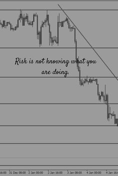 A lot of people lose money trading the markets because they do not know what they are doing.Be wise do your research first! Retirement Quotes, Money Trading, Popular Quotes, Lost Money, Earn Money Online, Investing, Teaching, Motivation, Mindset