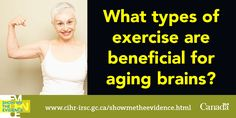 Research Shows Benefits of Lifting Weights on Cognition in Older Adults http://www.cihr-irsc.gc.ca/e/48603.html