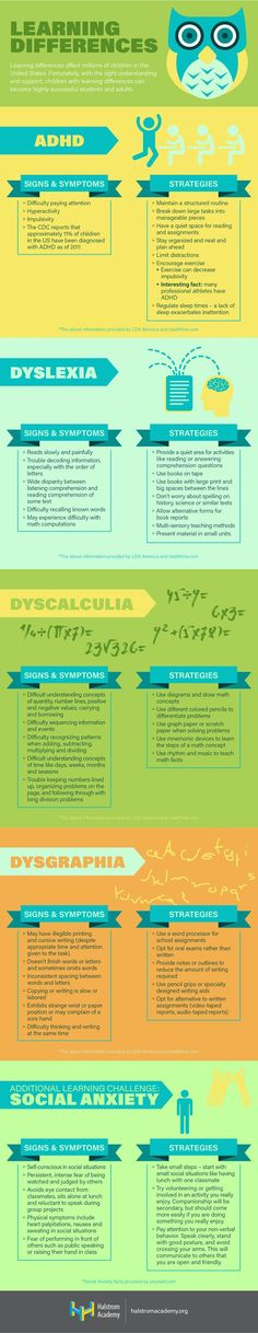 Learning Differences -Learn the signs, symptoms and strategies for ADHD, Dyslexia, Dyscalculia, Dysgraphia, Social Anxiety