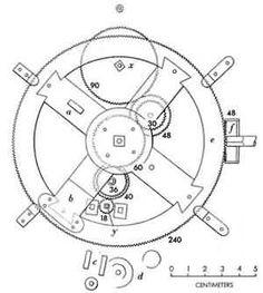 World Mysteries - Strange Artifacts - Antikythera Mechanism
