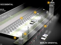 Así era el 'Muro de Berlín'