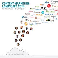 Top Influencers 2014