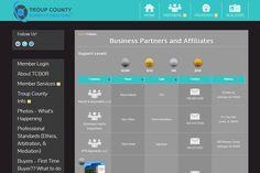 Troup County Board of Realtors | Website Portfolio