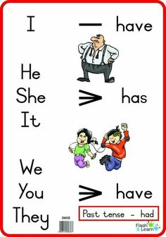 Have, has Available in English only English Grammar For Kids, English Phonics, Learning English For Kids, Teaching English Grammar, English Lessons For Kids, English Verbs, Kids English, English Vocabulary Words, English Phrases